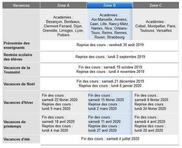 Calendrier Scolaire 2019 18 Rennes.Rentree Scolaire 2019 2020 Calendrier Scolaire 2019 2020